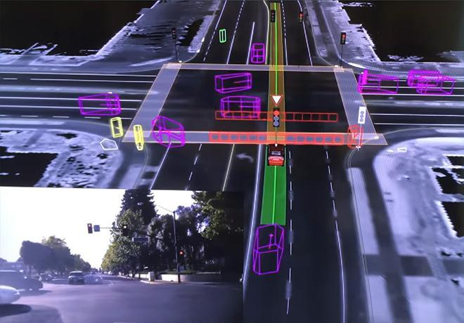 The World Through the Eyes of Self-Driving Vehicles
