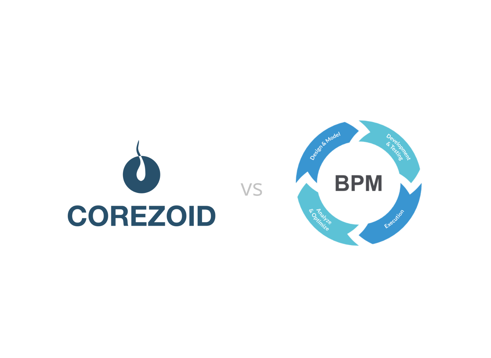 Business.ua: Comparison of Corezoid cloud with traditional BPM-systems