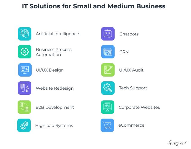 it-services-for-SMB